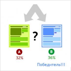 Пример A/B тестирования